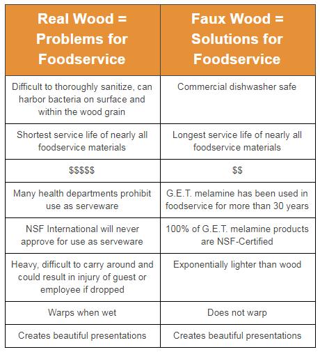 Real-wood-vs-faux-wood-chart.png