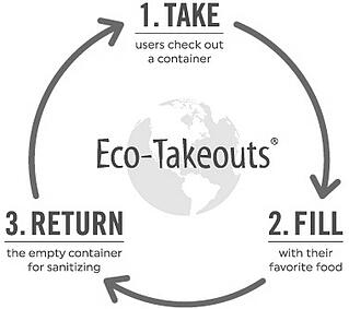 eco-takeout-reusable-to-go-container-607049-edited.jpg