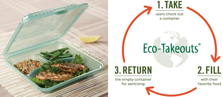 What Are Eco-Takeouts® Reusable To-Go Containers & Their Benefits?